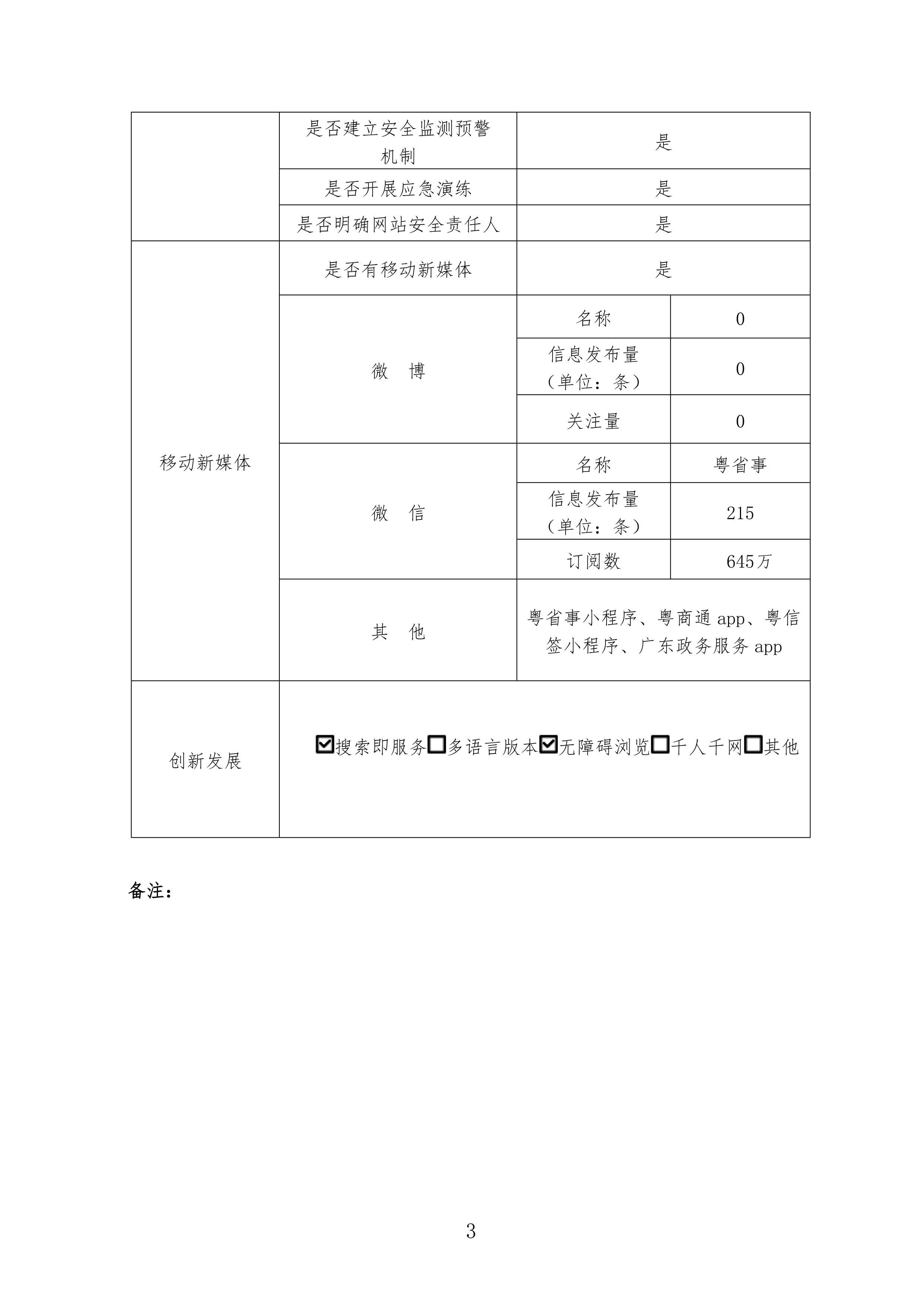 政府网站工作年度报表2019-3.jpg