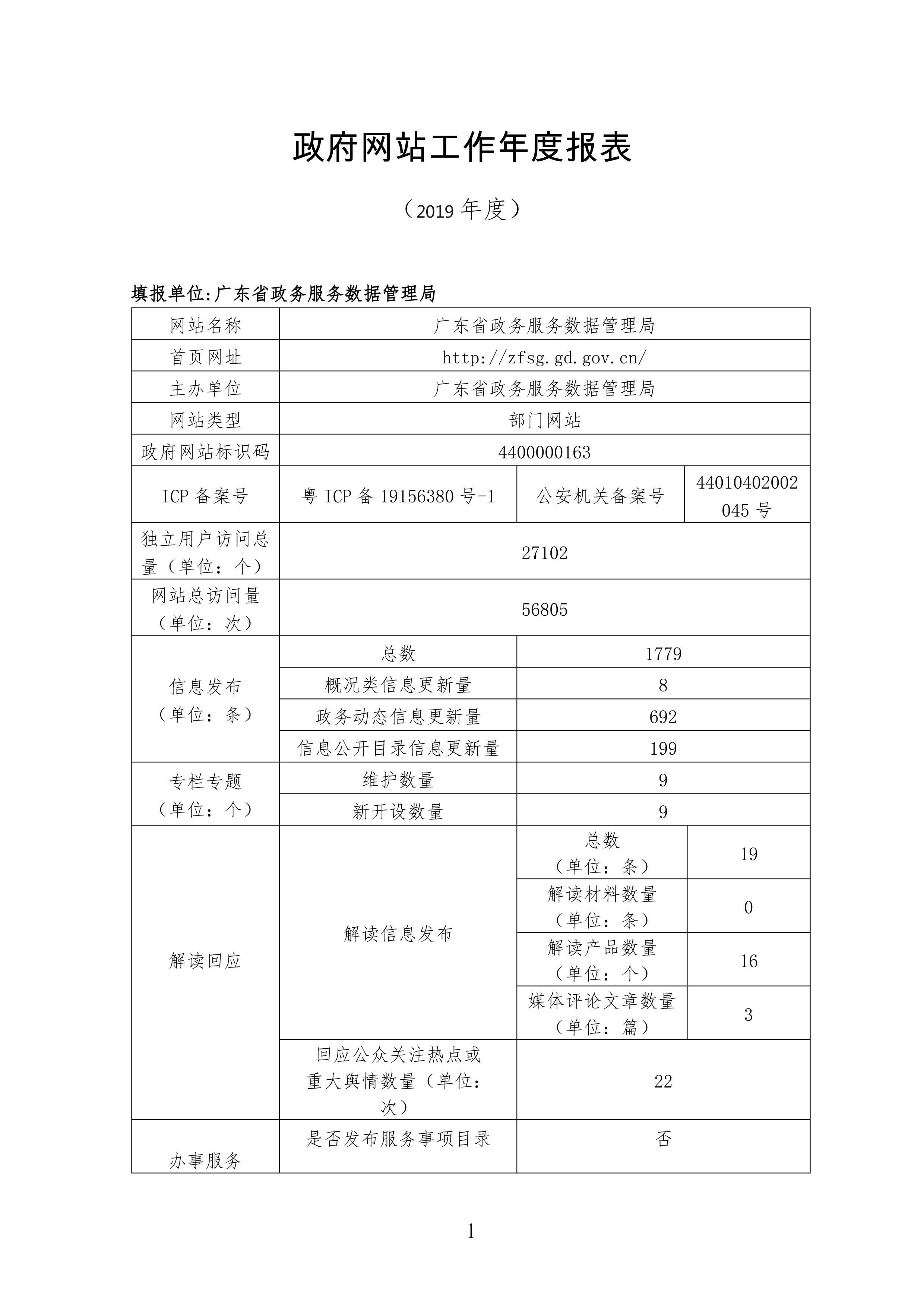 政府网站工作报表2019-1.jpg