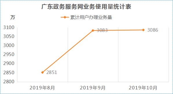 2019年10月-分表2.png