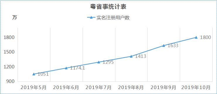 2019年10月分表1.png