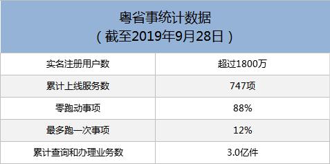 2019年10月总表.png