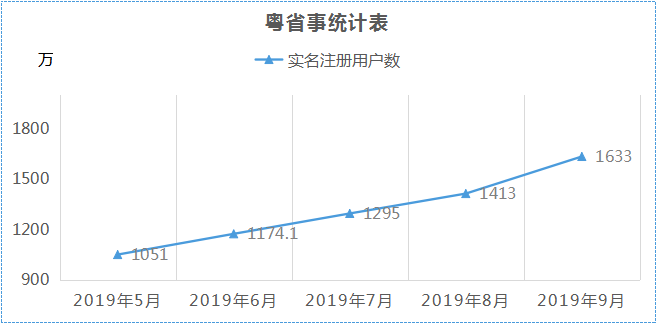 2019年9月分表1.png
