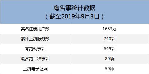 2019年9月总表.png
